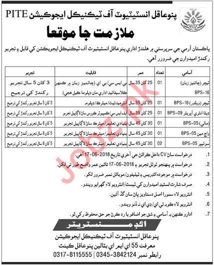 Pano Aqil Institute of Technical Education PITE Jobs 2018