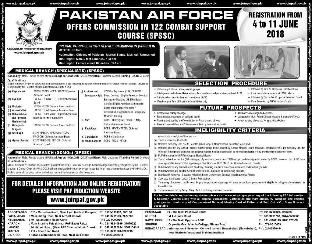 Join Pakistan Air Force PAF in Medical Branch Specialists