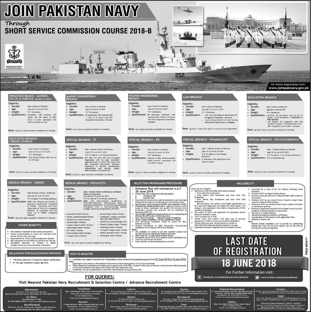 Join Pakistan Navy PN Short Service Commission Course 2018-B