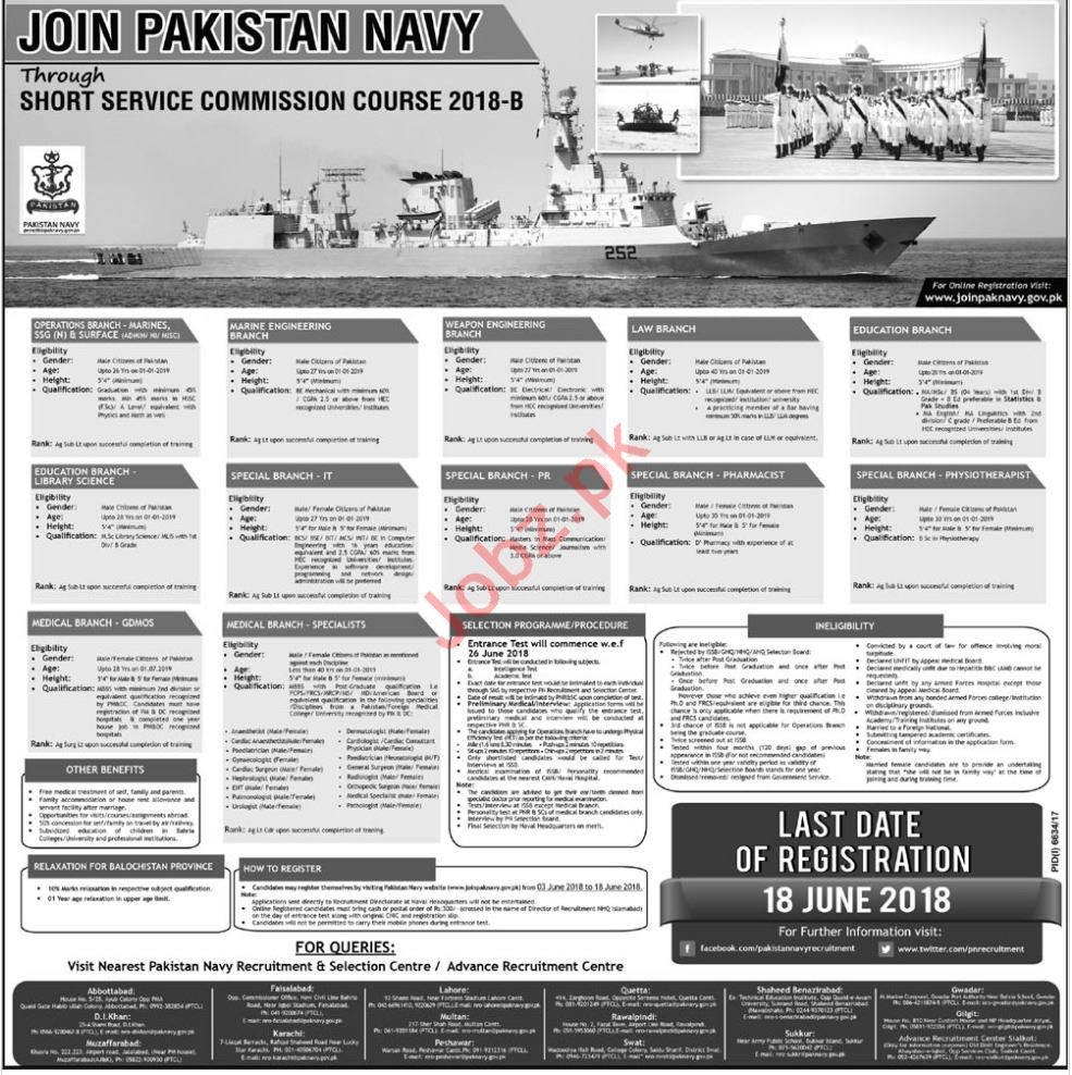 Pakistan Navy Join through Short Service Commission 2018