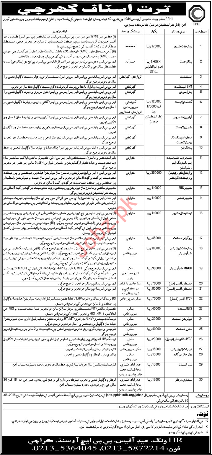 PPHI Sindh Medical & Technical Jobs 2018