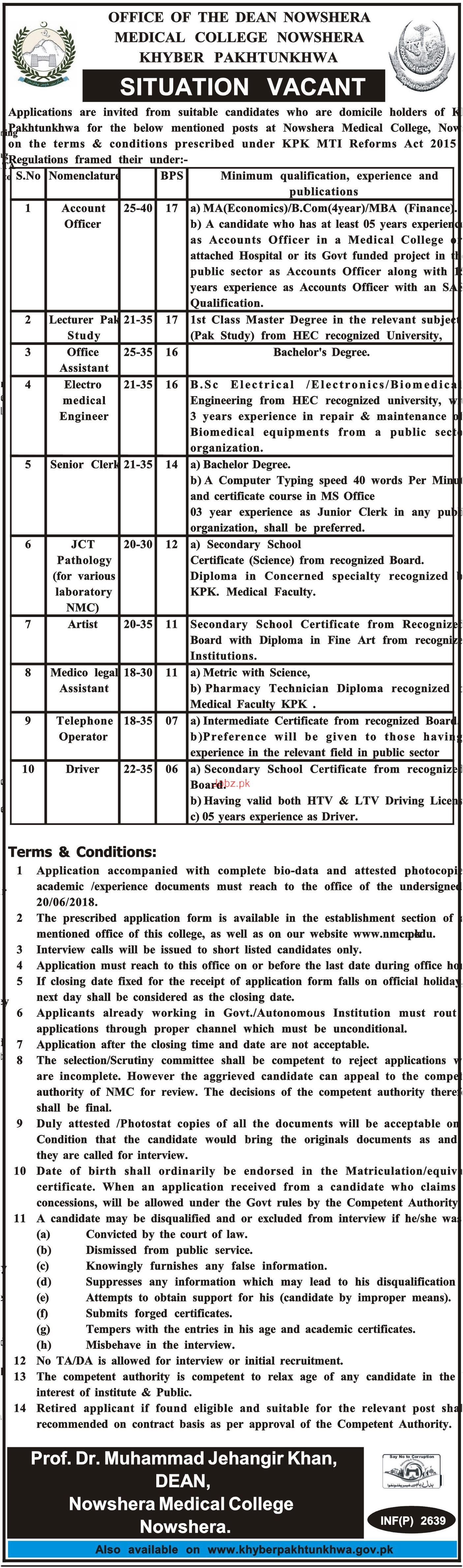 Nowshera Medical College Nowshera  KPK Jobs Open