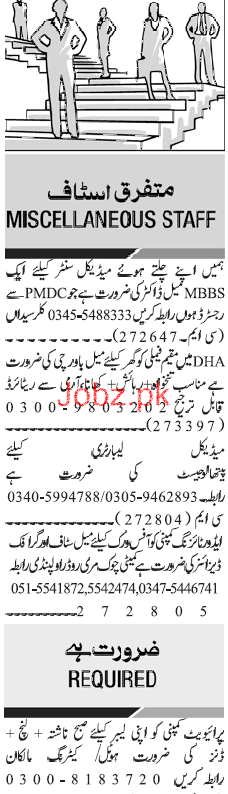 MBBS Female Doctors, Cooks, Pathologists Job Opportunity