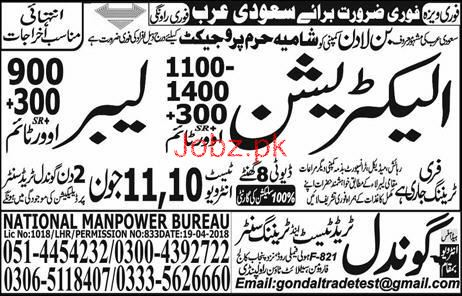 Electricians and Labors Job Opportunity