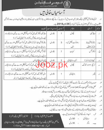 Fauji Foundation   Technical Training Center Jobs