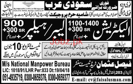 Electricians, Labors and Helpers Job Opportunity