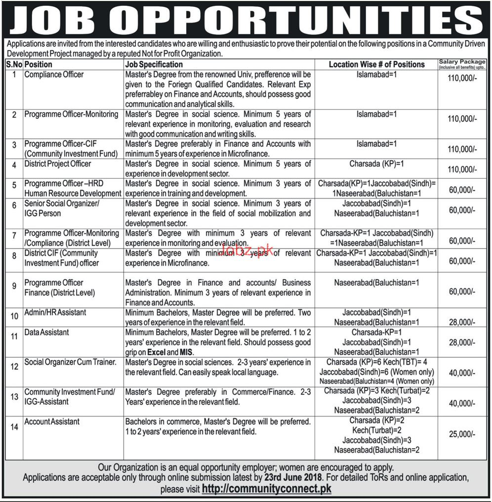 Compliance Officers, Program Officers  Job in NGO