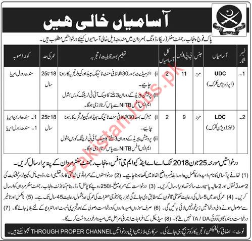 Pakistan Army Punjab Regiment Center Mardan Jobs 2018