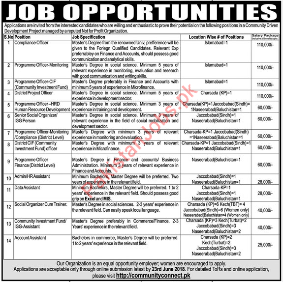 Non For Profit Organization NGO Jobs 2018 in Karachi