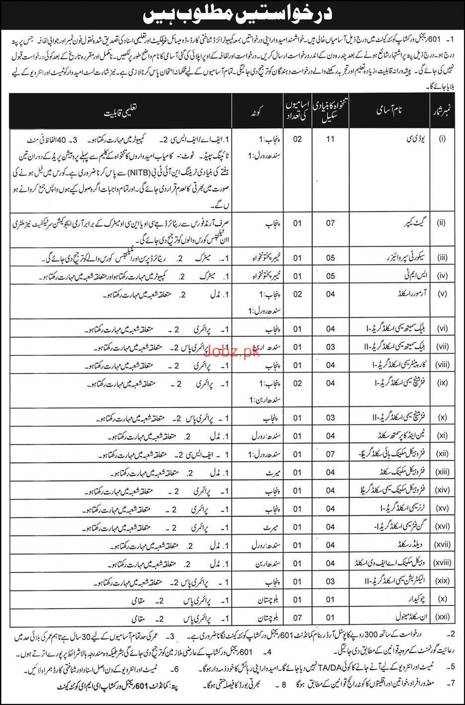601 Regional Workshop Quetta UDC, Gate Keeper Jobs