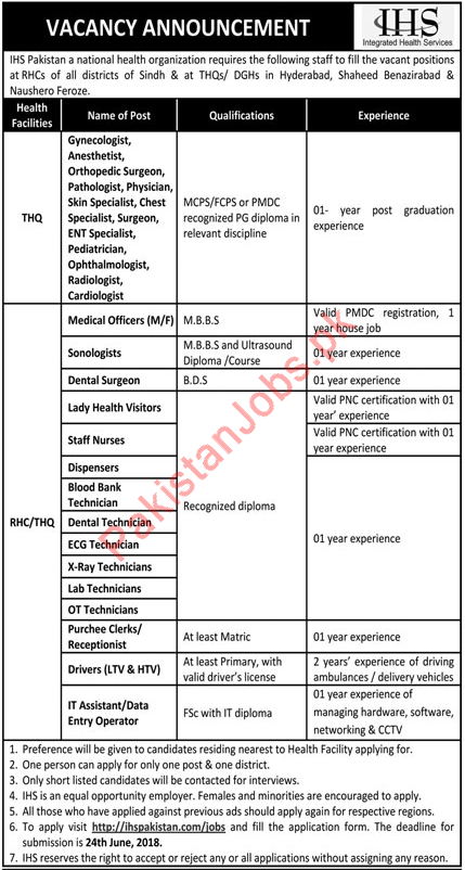 IHS Pakistan NGO Medical and Technical Jobs 2018