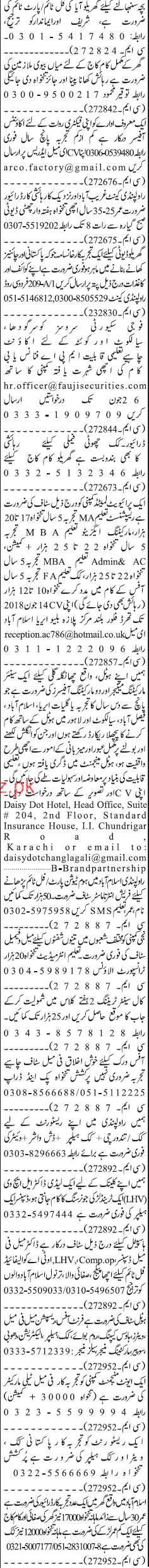 House Maid, Accounts Officers, LTV Drivers Job Opportunity