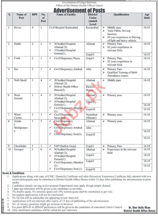 District Health Office Hunza Jobs 2018 for Driver & Cook