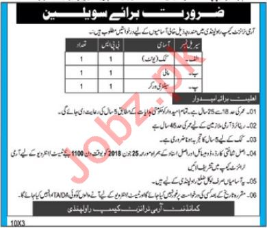 Army Transit Camp Rawalpindi Jobs 2018
