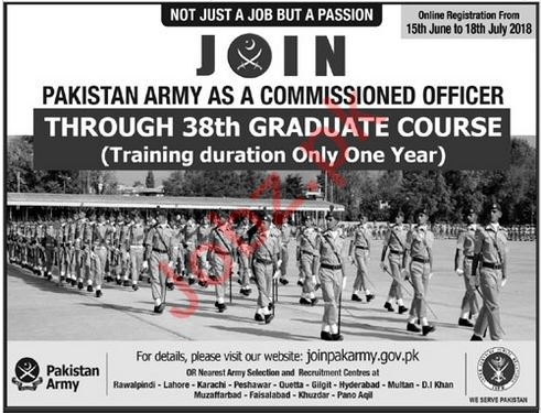 Join Pakistan Army Through 38th Graduate Course