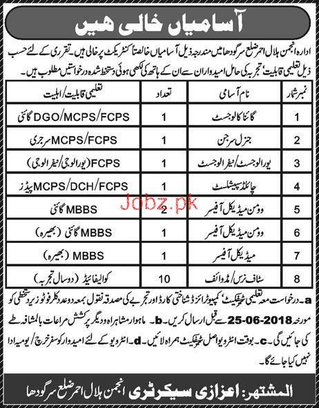 Anjuman Hilal e Ahmar Pakistan  Medical Jobs