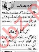 Teacher Job 2018 For Lahore