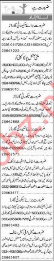Office Staff Jobs 2018 in Islamabad