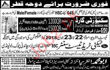 Security Guards Jobs 2018 in Qatar
