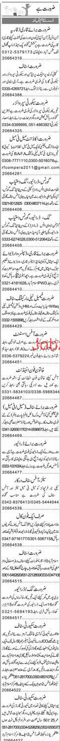 Admin Officers, Security Supervisors Job Opportunity