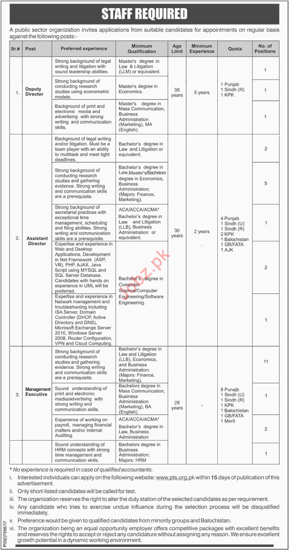 Public Sector Organization Karachi Jobs 2018 for Directors