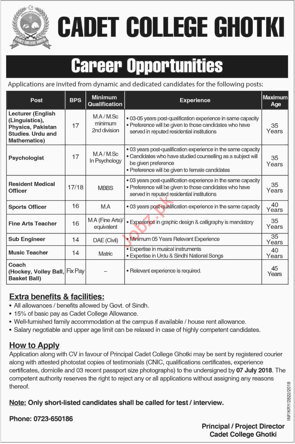 Cadet College Ghotki Jobs 2018 for Lecturers & Teachers