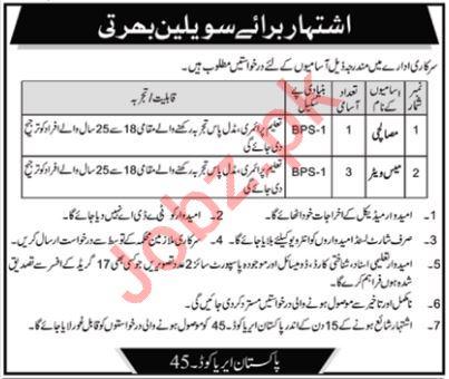 Pakistan Army Civilian Staff Jobs 2018