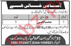 33 Azad Kashmir Regiment Job 2018 Masalchi