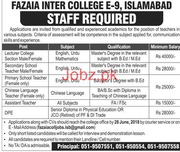 Fazaia Inter College E-9 Islamabad Lecturers Jobs