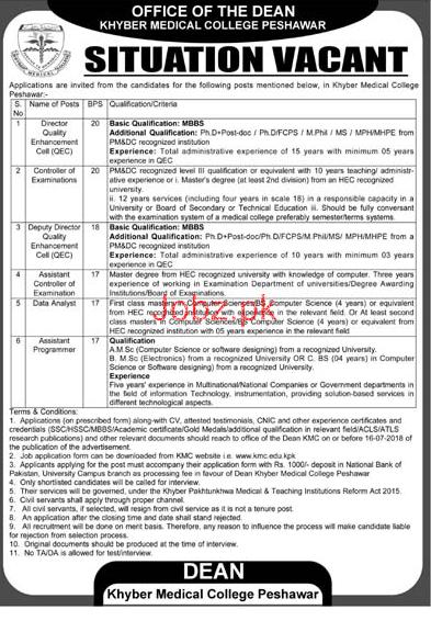 Khyber Medical College Peshawar  Management Jobs