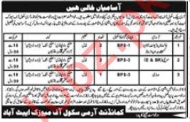 Army Public School APS Abbottabad Jobs 2018