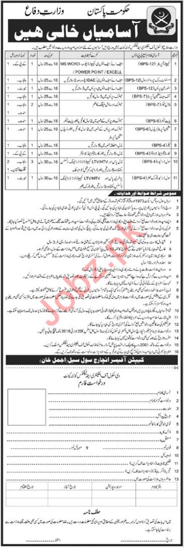 Pak Army School of Infantry & Tactics Quetta Jobs 2018