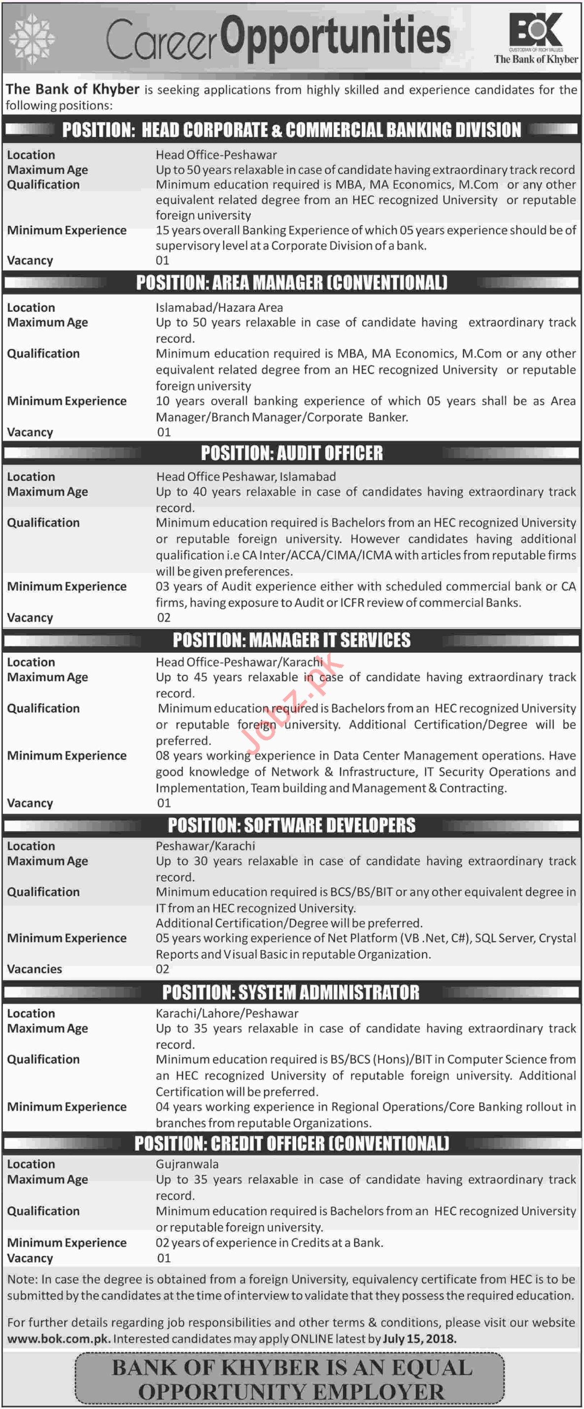 The Bank of Khyber BOK Peshawar Jobs 2018 for Managers