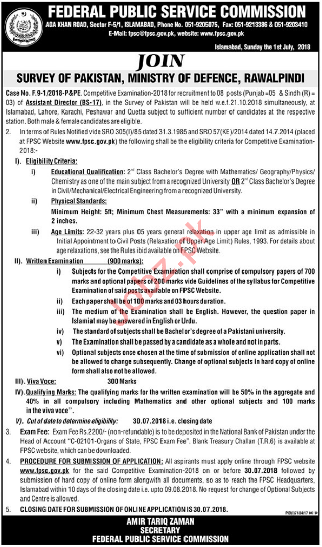 Survey of Pakistan Rawalpindi FPSC Jobs for Director