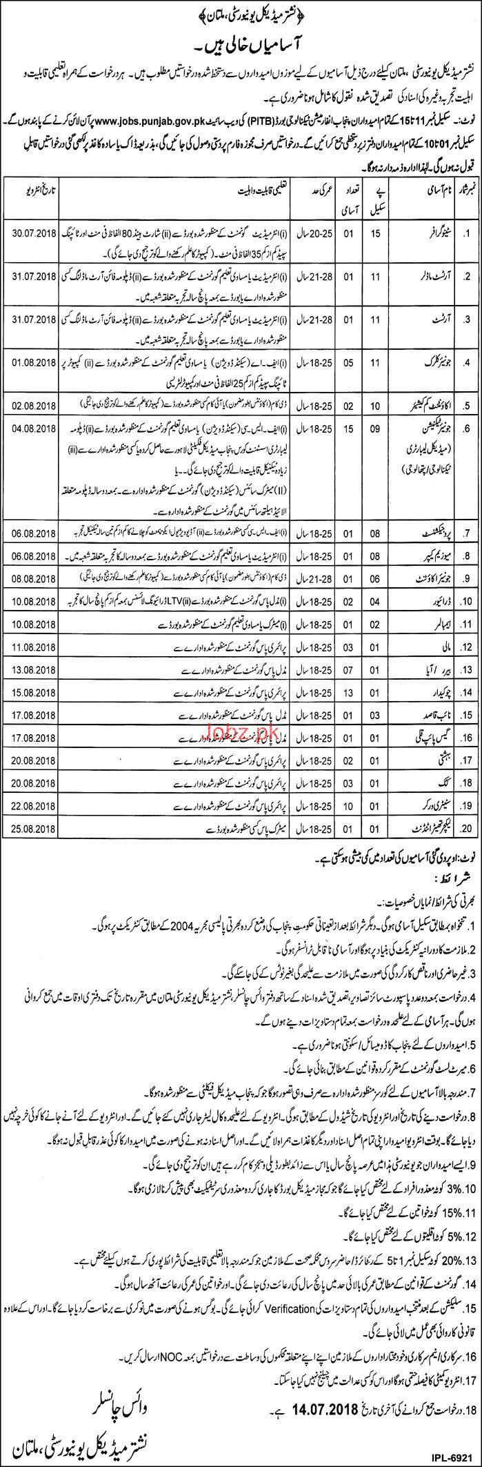 Nishtar Medical University Multan NMU Clerical Jobs