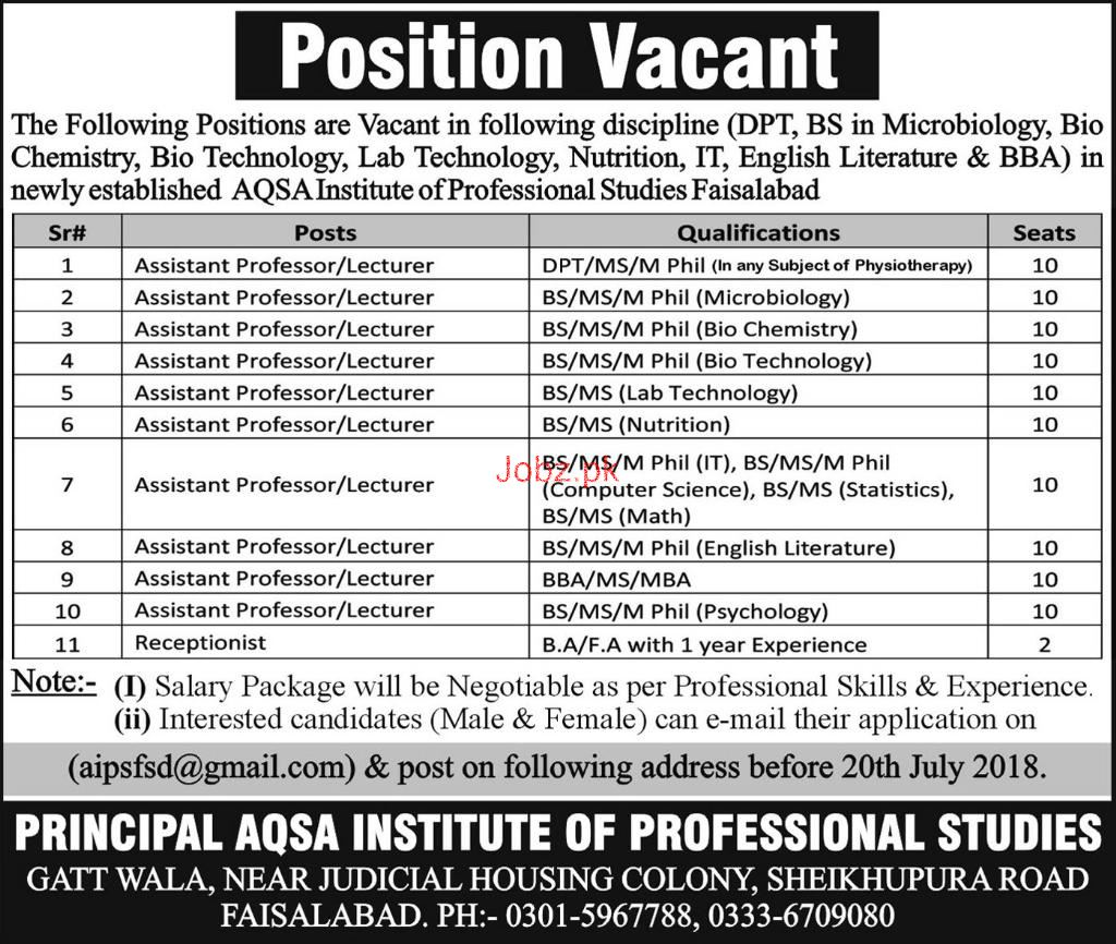 Aqsa institute of Professional Studies Faisalabad  JObs