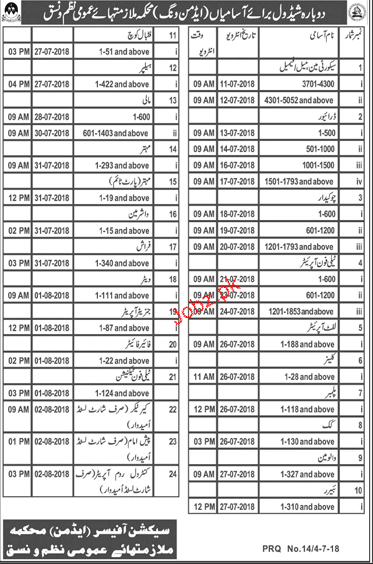 Administration Department Admin Wing Govt Balochistan Jobs