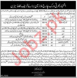Irrigation Department Khanki Division Dist Gujranwala Jobs