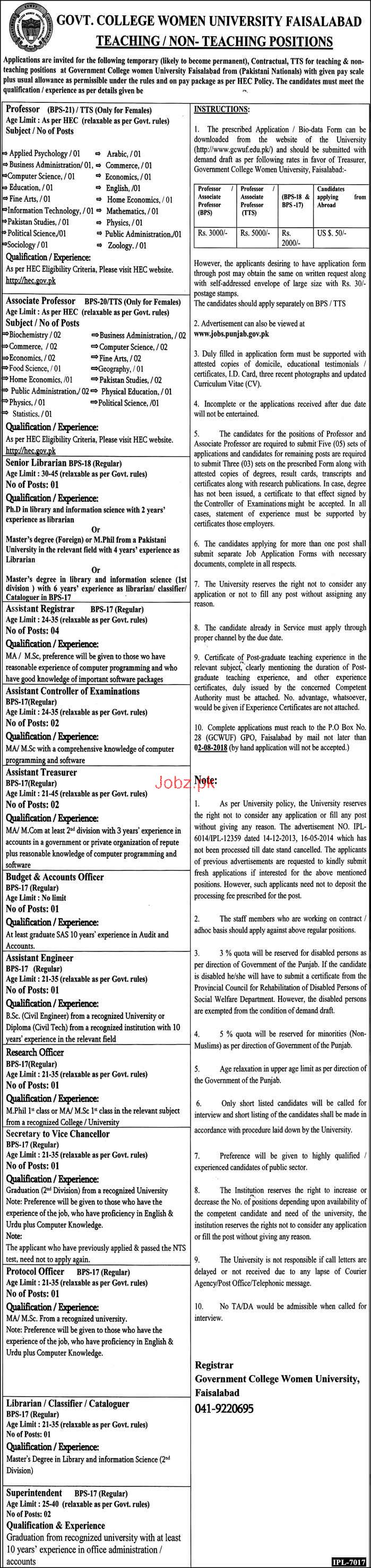 Government College GC Women University Faisalabad Jobs