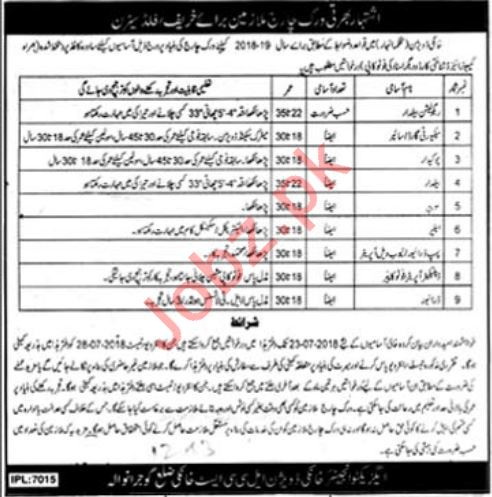 Irrigation Department Gujranwala Jobs 2018 for Baildars