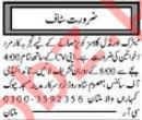Teachers Jobs 2018 in Multan