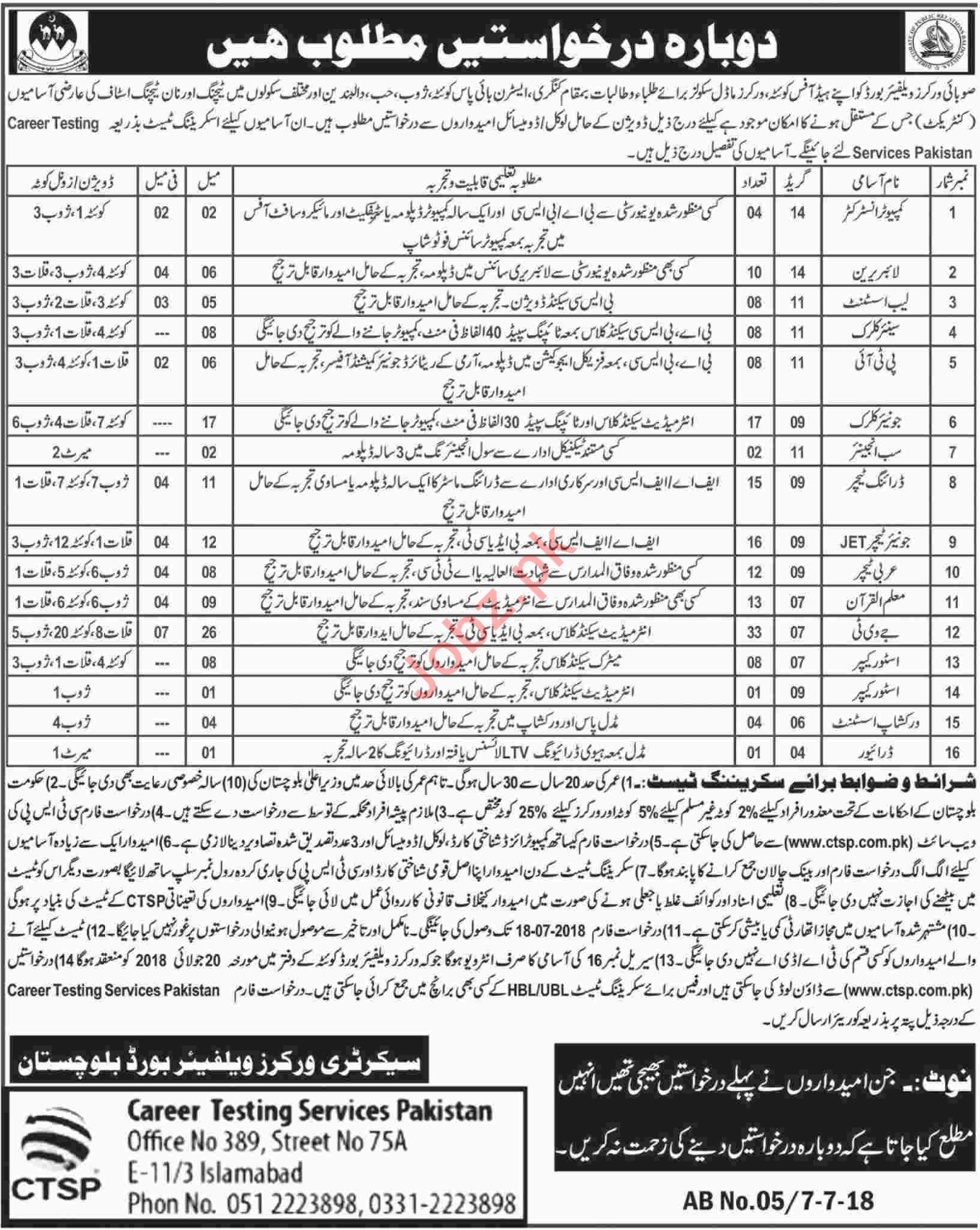 Workers Welfare Board Balochistan Jobs 2018