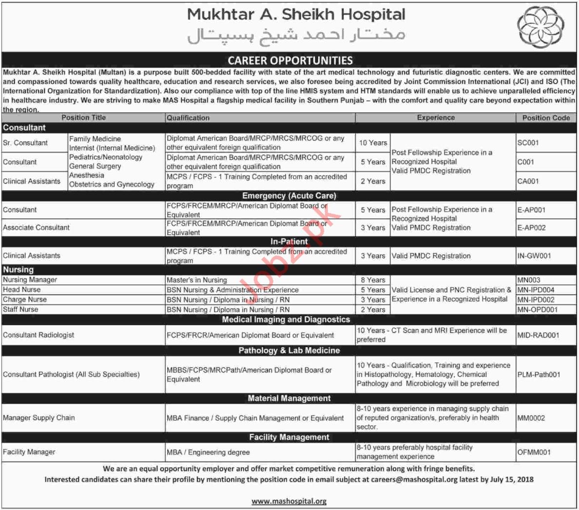 Mukhtar A Sheikh Hospital Multan Jobs 2018 for Consultants