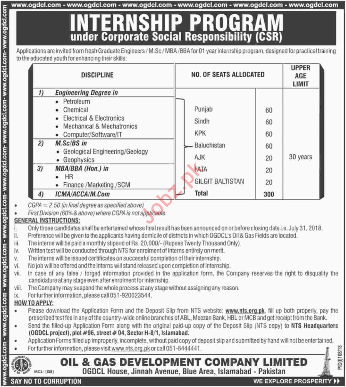 OGDCL Institute of Science & Technology Islamabad Jobs 2018