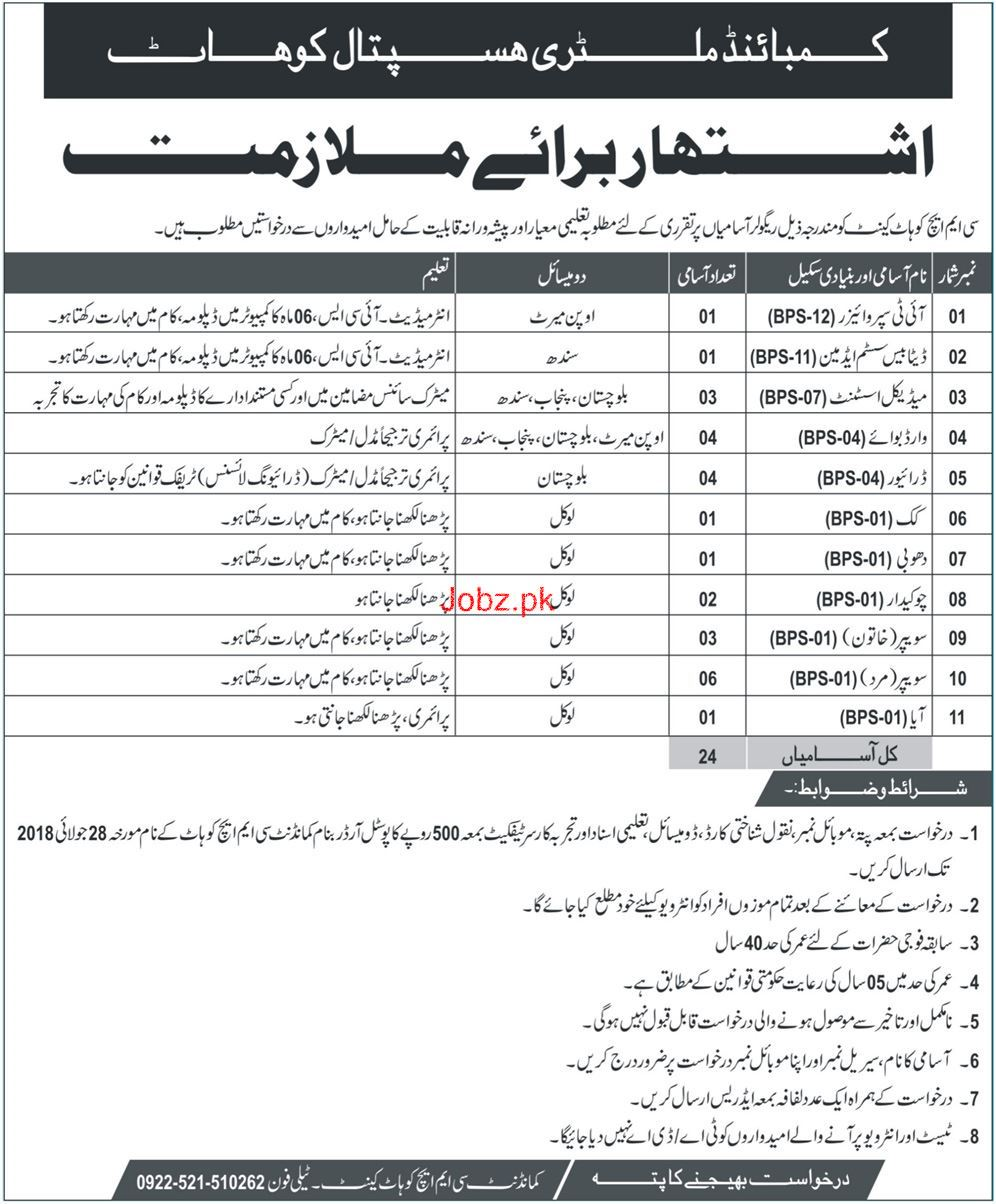 Combined Military Hospital CMH Kohat IT Supervisor Jobs 2019 Job