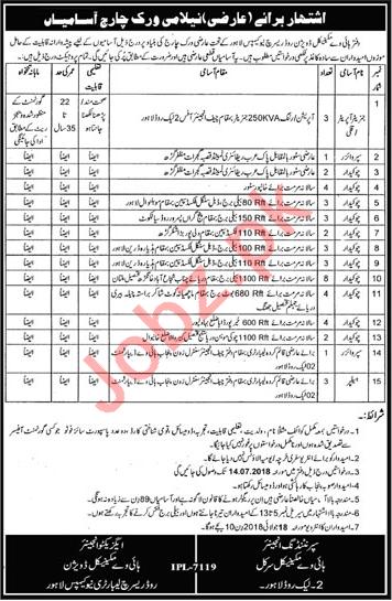 Highway Mechanical Circle Lahore Jobs 2018