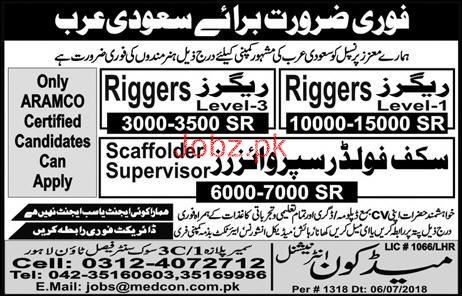 Riggers and Scafolders Supervisors Job Opportunity