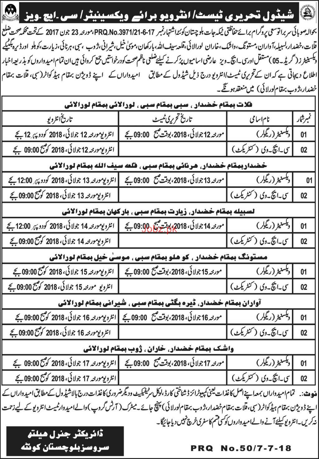 General Health Services Balochistan Medical Jobs