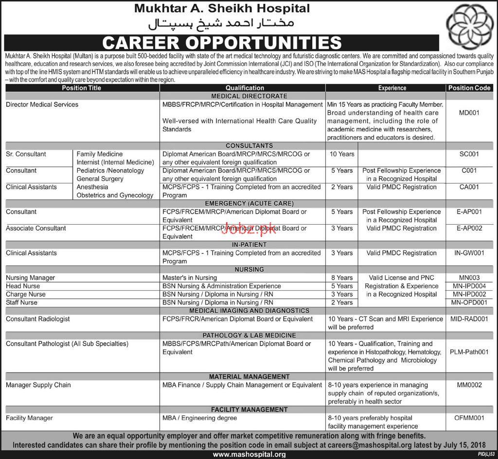 Mukhtar A Sheikh Hospital Multan Medical Jobs
