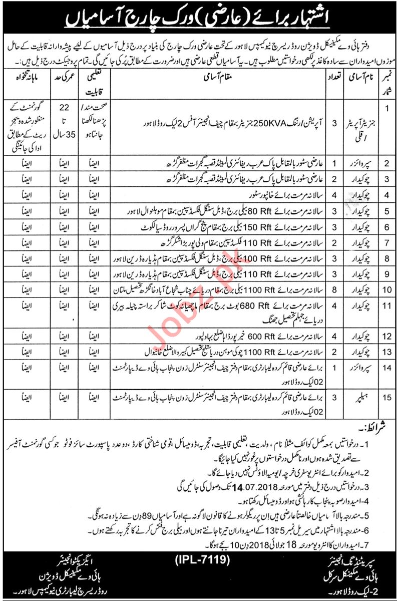 Highway Mechanical Division Road Research Laboratory Jobs